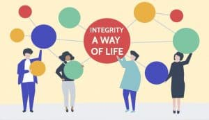 Integrity A Way of Life Essay for Students & Children 1000+ Words